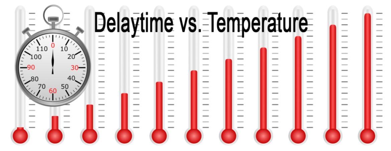 Delaytime vs. Temperature
